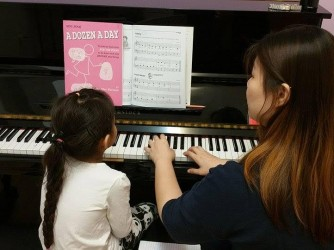 Piano Lessons by Musical Inn Music School